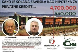 Kriporja, Solana,MANS