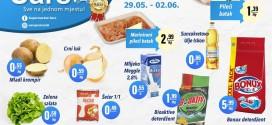 Supermarketi SARS: ZBRITJE TË JASHTËZAKONSHME DERI TË MARTËN