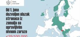 TNK: QYTETARËT E KOSOVËS, BOSNJËS DHE MAQEDONISË VERIORE MUND TË VIJNË NË MAL TË ZI